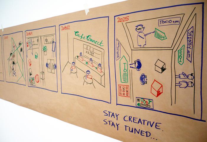 Kreativität Teamarbeit gestalten